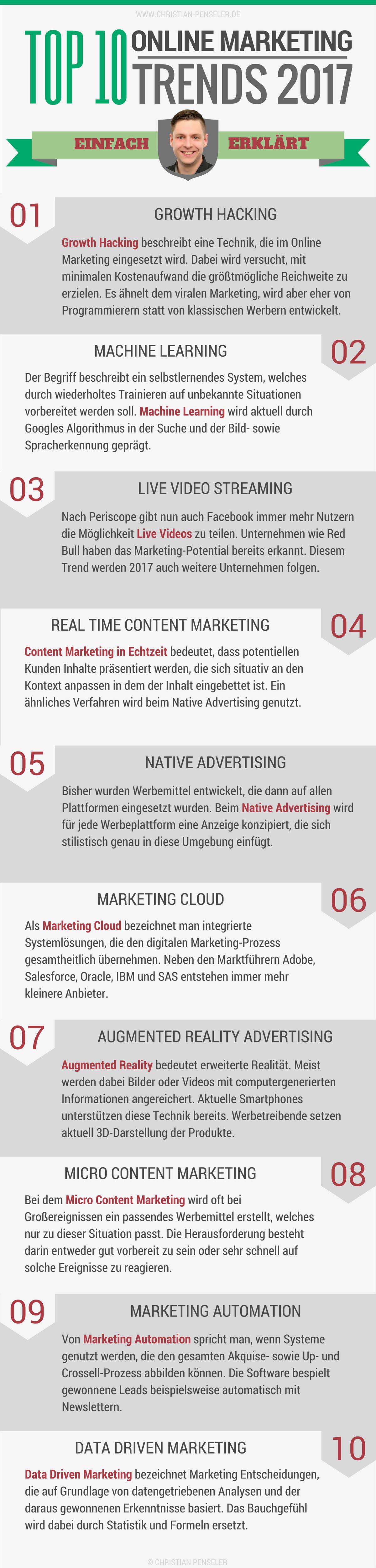 Infografik: Top 10 Online Marketing Trends 2017